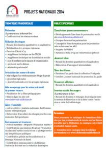 cartographie_projets_avril2014